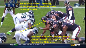 Defining the Seahawks' Defense: The Defensive Line, Part 1 - The ...