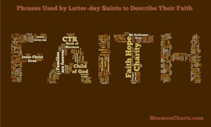 Words That Describe Latter-day Saints–By Phrase