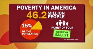 Poverty+in+America.jpg
