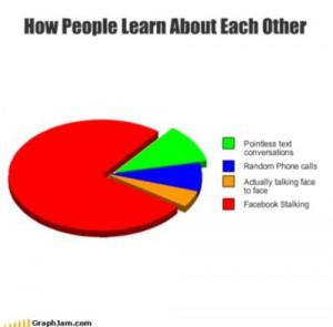 facebook-stalking-funny-fact-7977.jpg