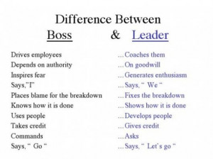 Essay difference between leader and manager similarities