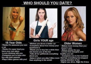 18-year-olds look particularly appealing, or older-than-thou women ...