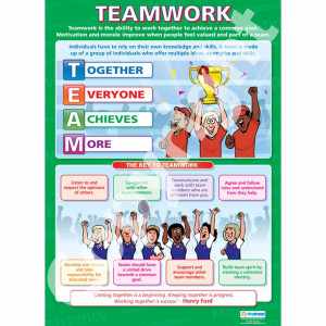 Teamwork Poster The Office Teamwork Laminated Poster