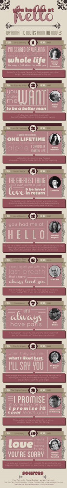top-romantic-quotes-from-the-movies