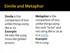 Simile Simile is the comparison of two unlike things using like or as ...