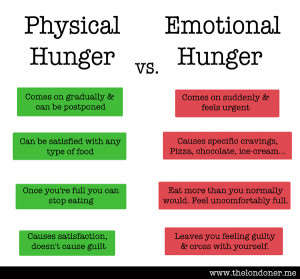 ... understanding that there are levels of hunger. Think of it as a scale