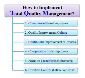 micromanagement essay