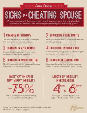 Cheating Husband Quotes | Quotes Pics