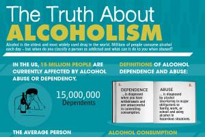 25-Significant-Alcoholism-Demographics.jpg