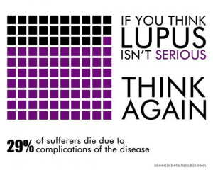 lupus lupus awareness, lupus is a serious and deadly disease