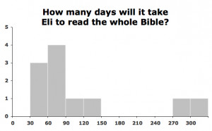 book of eli bible quotes
