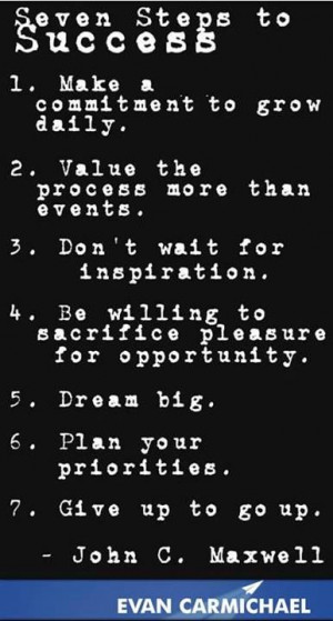 Seven steps to success.