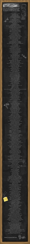Every Bart Simpson Chalkboard Quote To Date - I would like to have ...
