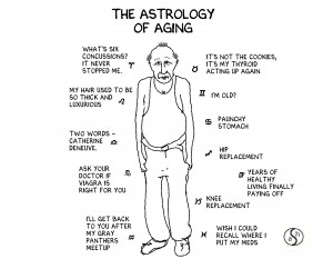 The Astrology Of Aging