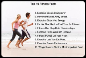 Top 10 fitness facts~ for a Healthy Life