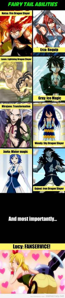 Funny Fairy Tail Memes Fairy Tail Memes