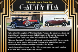 10 great cars of Gatsby's Roaring '20s