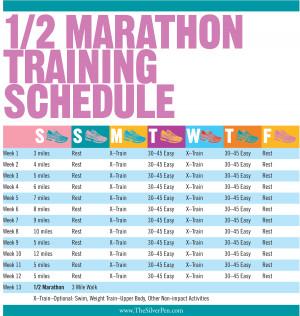 Inspirational Running Marathon Quotes Ready to runa half marathon!