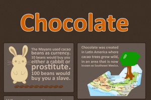 31-Funny-Chocolate-Sayings-and-Famous-Quotes.jpg