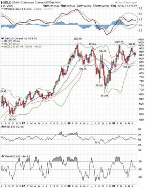 Pre-Market Data, Stock Market Quotes, Fair Value, Futures, Europe ...