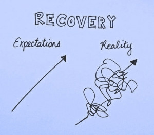 Especially true when you are chronically ill and recovering from ...