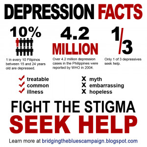 Bridging-the-Blues-Depression-Awareness-Campaign-Facts-01