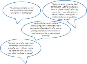 below are some quotes from the research on mentoring on what mentors ...