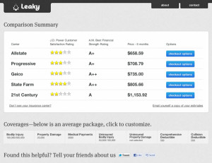 Leaky, a tool for comparing car insurance costs, adds Esurance