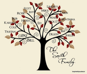 family tree I want to learn more about my older relatives. I really ...