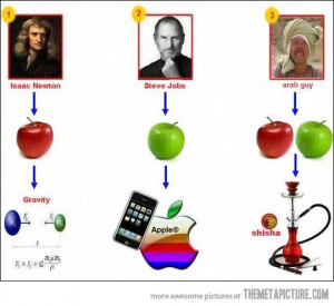 Funny photos funny famous apples history