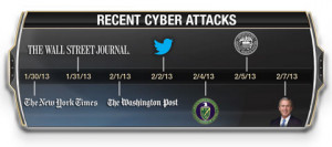As Cyber Threats Mount, Business is Booming in the Security World