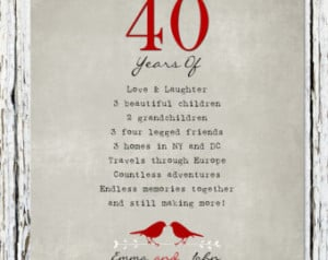 RUBY 40th Anniversary Gift Personalized CUSTOM Love Story Stats ...