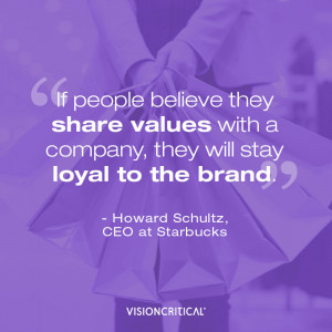 Marketing_quote12_Howard_Schultz