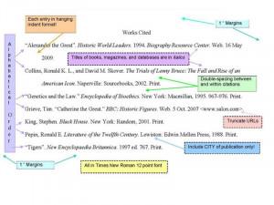 Mla format text citation websites