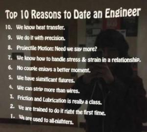 LOL Insult: Engineers Exam Day Raat 12pm ke baad Study krna Start krte ...