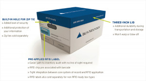 Pre-applied RFID label in 2015 Set up for Inventory Governance at no ...