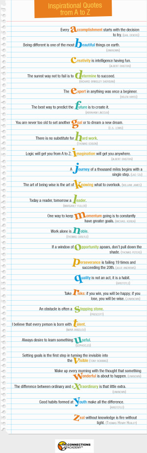to Z List of Inspirational Quotes for Students