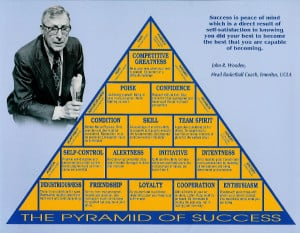 John Wooden Lessons for Life, Sports and Business
