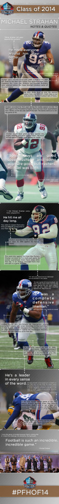 Infographic] Notes & Quotes from Michael Strahan's Pro Football Hall ...