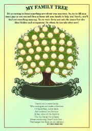 Family Tree Poems Verses