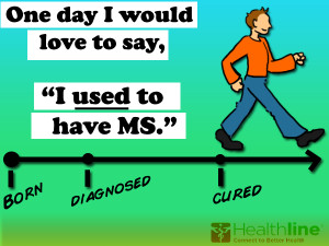 may have MS but MS does not have ME!