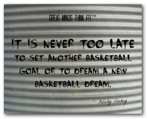 Motivational Basketball Quotes for Dreams