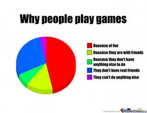 Why People Play Games