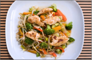 Healthy Chinese Food About Healthy Food Pyramid Recipes For Kids Plate ...