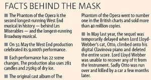 Facts behind the mask!