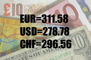 Forint rebounds on Greece, credit upgrade speculation