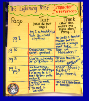 Character Inferences with The Lightning Thief