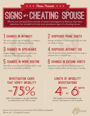Adultery, cheating and marriage pictures
