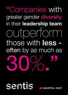 women #leadership #genderequity More