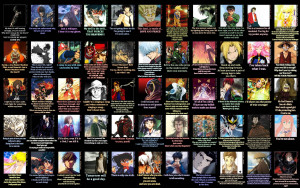 Your Favourite Anime Quotes Page 17 Planet Forum Picture
